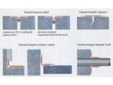 Гідроізоляція швів ,система з пвх & тпо мембрани для конструкційних, деформаційних , холодних швів.