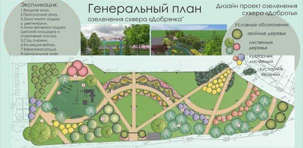 Фото 3 Ландшафтний дизайн 3D. Озеленення ділянки, саду. Автополив. Кривий Ріг 336618
