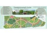 Фото 1 Ландшафтный дизайн 3D. Озеленение участка, сада. Автополив. Кривой Рог 336618