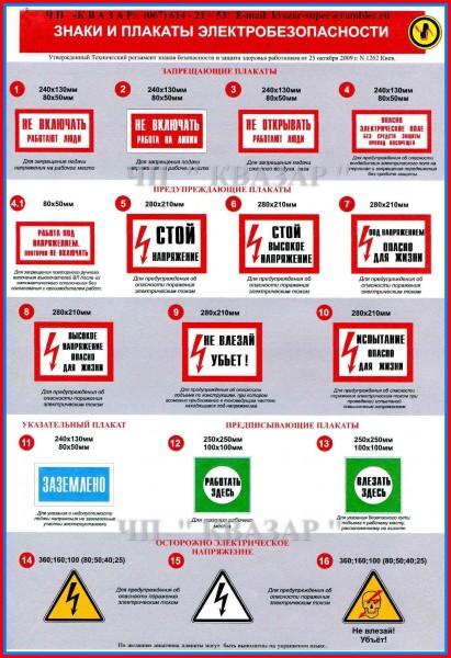 Электробезопасность ирпень обучение билеты по электробезопасности 2 и 3 группы с ответами