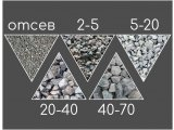 Фото 1 Щебінь пісок відсів дрова чорнозем земля на підсипку. Дешеві ціни! 334137
