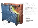 Фото  3 Ипользование цементно-стружечной плиты ЦСП в вентилируемых фасадах . Толщина 32 мм. 3946536
