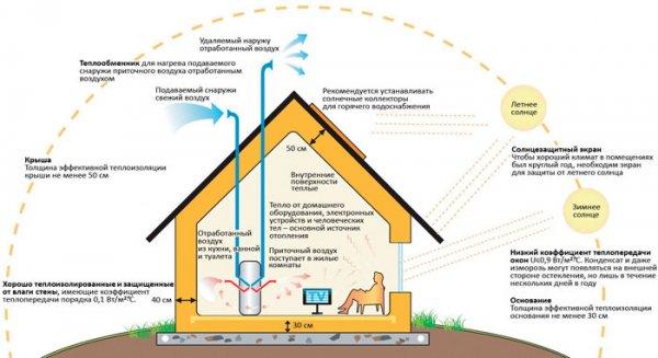 Фото 3 Электродный котёл ЕЕЕ 7,5 кВт - безопасное отопление дома, СТО, АЗС 133713