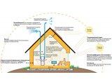 Фото 3 Електричний електродний котел ЕВН - ЮТЦ 7,5 кВт - опалення будинку , дачі , . .. . СТО , АЗС 133713