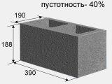 Фото  1 Стеновой блок двухпустотный теплосберегающий 2132344