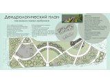 Фото 4 Ландшафтний дизайн 3D. Озеленення ділянки, саду. Автополив. Кривий Ріг 336618
