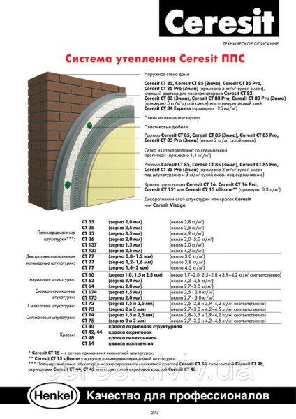 Фото 1 Качественные строительные материалы fasad.lutsk.ua 333812