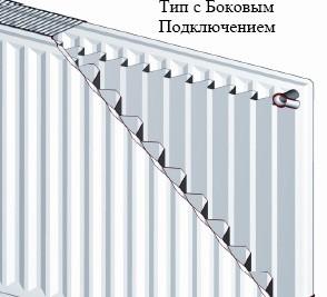 Акция! Радиатор TYPE22 H500 L2000, 55,60кг, обогреет 24,5м2, 2934Вт за 3958грн.