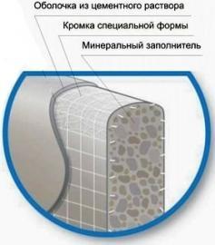 Аквапанель Knauf для внутренних работ 900х2400х12.5мм (шт. )