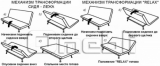 Акварель Клик-кляк диван Bonnel Ткань Монтана беж A32784