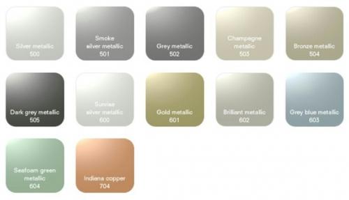 ALUCOBOND® 4/0,5 (А2) Г1– легкий композитный материал