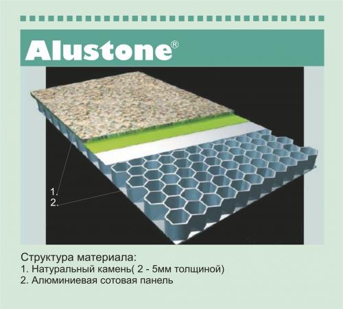 ALUSTONE, сэндвич-панель из натурального камня и сотового алюминия