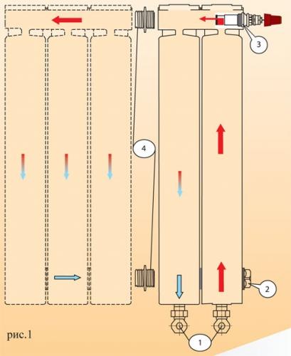 Алюминиевые радиаторы с нижним подключением