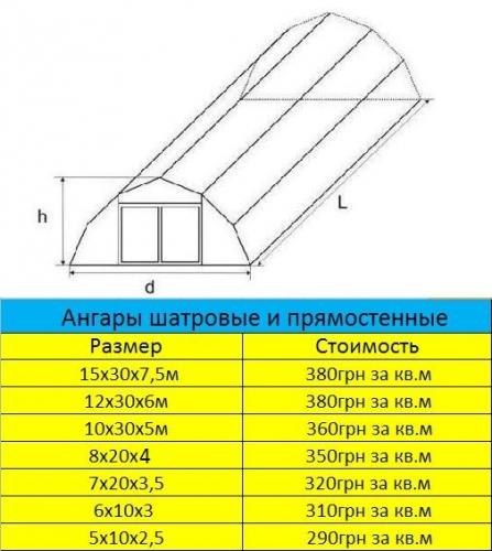 Ангар полигональный, Мини-ангар, лучшее решение для развития бизнеса! От 290 грн.