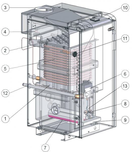 Котел энергонезависимый АОГВ - 16