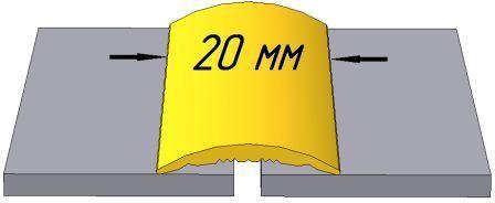 АП001 порог гладкий одноуровневый, ширина 20мм, длина 0,9 м, цвета - серебро, золото, бронза