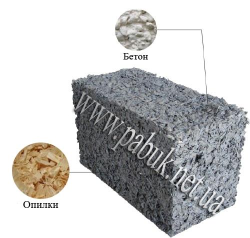 Арболит, производство арболита, арболит цена, опилкобетон, арболитовые блоки, арболит купить, арболитовые блоки цена,
