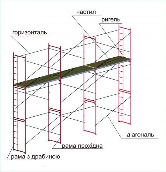 Фото 1 Аренда строительных лесов Львов Тернополь Ивано-Франковск Луцк Ровно 327762