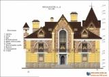 Архитектурное проектирование загородного дома Киев и Киевская область