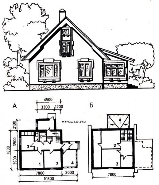 Архитертурное проектирование