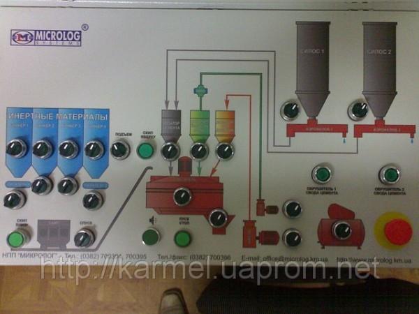 Автоматическая система управления АСУ 2013 г
