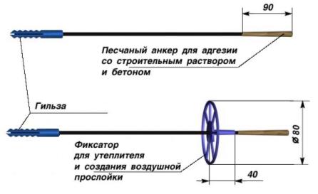 """Базальтопластик не уступает по крепости металу и позволяет избежать """"мостиков холода"""", не ржавеет."""