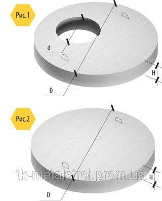 Бетонные крышки колодцев КЦД 1-20-9