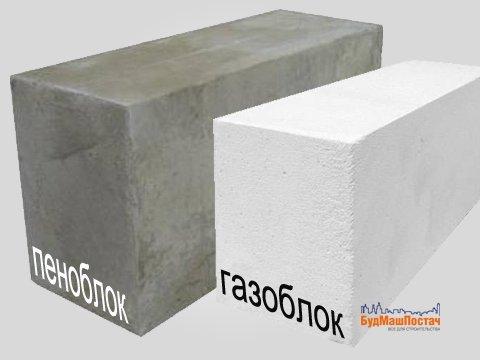 Купит пено бетон купить подложку под ковролин на бетон
