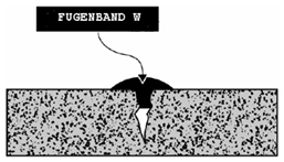 Битумно-каучуковая лента FUGENBAND W - санация трещин на асфальтовых покрытиях