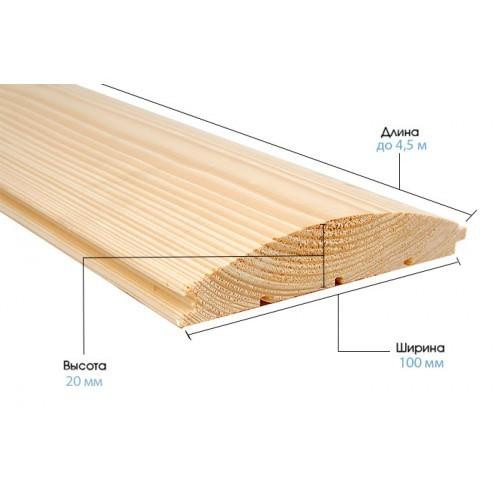 Блок-хаус сосна 100x20 мм (м2)