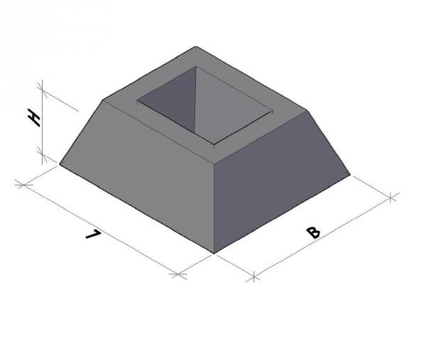 Панели ограды: ЗП 400-2, ЗП 400-8, ЗП-250. Стакан: ФЗП 1-1.