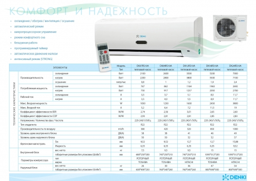 Denki DK07RS10A, холод-тепло, фільтр тонкого очищення, система Потрійний захист
