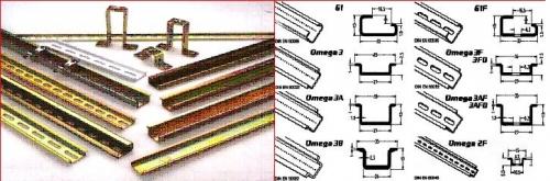 Дин –Рейки. для электрощит. оборуд. в асортим. G и Омега - образный профиль. 2 м. Товар на складе. цена за метр.