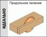 Дисковые пилы СМТ для продольного пиления древесины мягких и твердых пород вдоль волокон