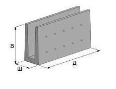 Дренажный лоток междушпальный тип I 0,5 длина 1500 ширина 392/221/349 высота 600/500
