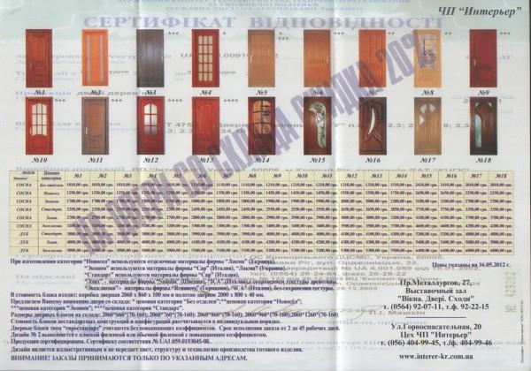 Двери межкомнатные, накладки на металлические двери