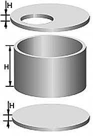 Элементы колодцев:кольца 1м и 1,5м, днища, крышки.