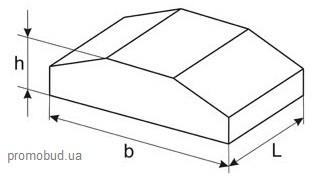 фундаментная подушка - фото