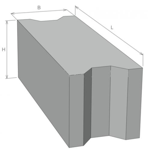 Фундаментные блокиФБС 24-5-6