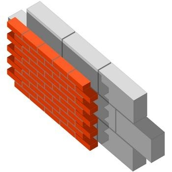 Газоблок газобетон стеновой (200, 300, 375 мм)