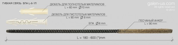 "Гибкие связи ""Гален"" для блоков Porotherm БПА-L-6-1П"