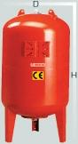 Гидроаккумуляторы ELBI, Италия AFC 150V