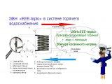 Фото 7 ЕВН - ЮТЦ » - енергозберігаюче опалення від кіоску до багатоповерхівки - електричні електродні міні - котли ЕВН - ЮТЦ » 138103