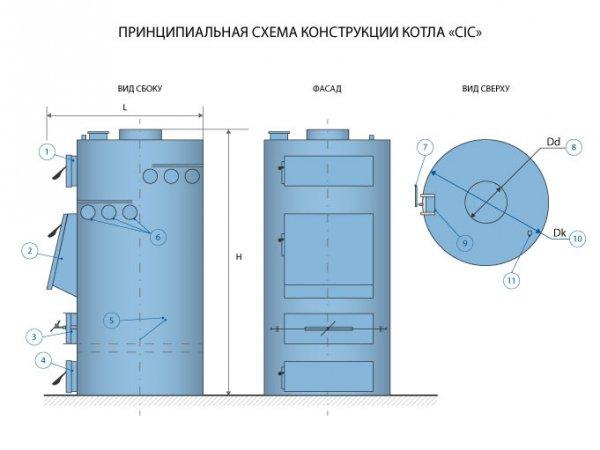 Фото  1 Идмар СіС (IDMAR SiS) 13 кВт твердотопливный котел длительного горения. 1745474