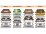 Инфракрасная нагревательная пленка NAOS HeatFlow полосатая Standart HFP 0810