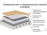 Инфракрасная пленка теплый пол Luchi (ширина 100см) 220 Вт/м2