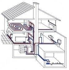 Инжиниринг под ключ, комплекс работ по внедрению энергосберегающих технологий