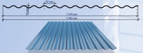 К - 18 Полная ширина – 1180 мм Полезная ширина – 1104мм Длина — 400-7500 мм