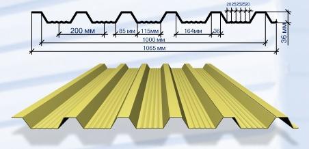 К - 35 Полная ширина – 1065 мм Полезная ширина – 1000 мм Длина — 400-10000 мм