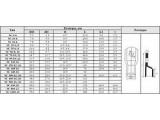 Кабельные наконечники силовые без изоляции типа SC